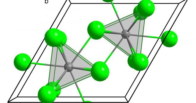 Hur många atomer innehåller 0,100 mol av litium?