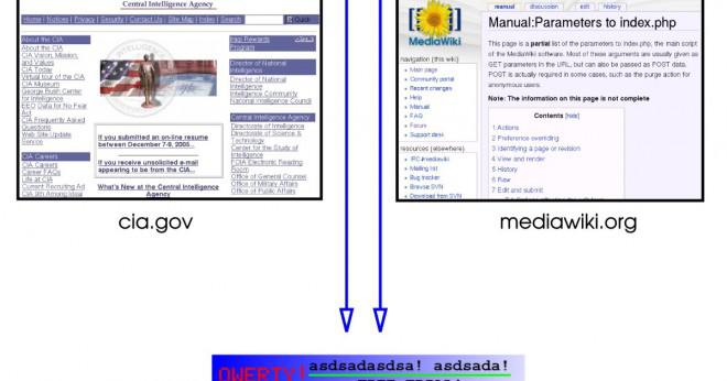 Olika mellan http och www?