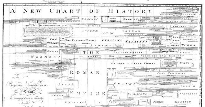 Hur gjorde Joseph Priestley kolsyrat vatten?