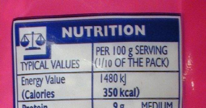 Hur många kalorier har shopping bränna?