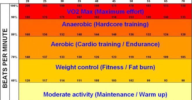 Hur mycket kalorier gör jogging burns?