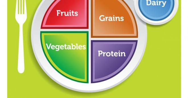 Hur kan du använda informationen från en mat etikett som hjälper dig att uppfylla rekommendationerna i matpyramiden?
