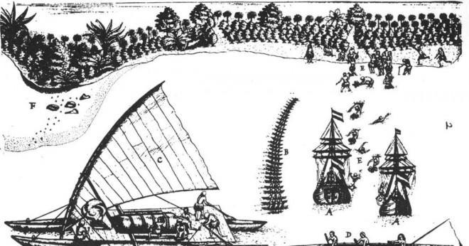 Vad gjorde kapten Cook namn Tonga?