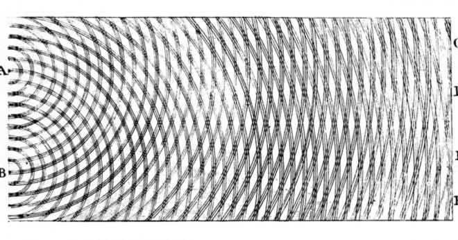 Varför anses ljus som elektromagnetiskt vinkar?