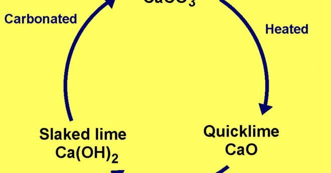 Kalksten kemisk formel