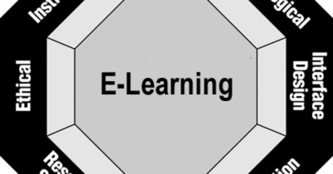 Vad är elektroniska material som används i undervisningen?